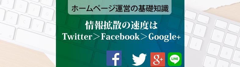 情報拡散の速度は Twitter>Facebook>Google+