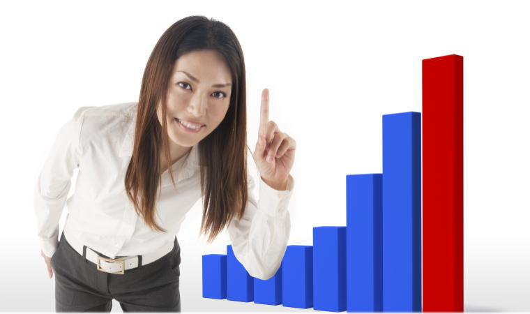 ホームページの成約率を上げるためのテクニック QUESTの法則