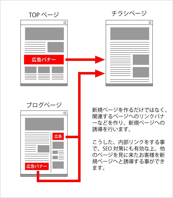 hp_reform_sample01_2